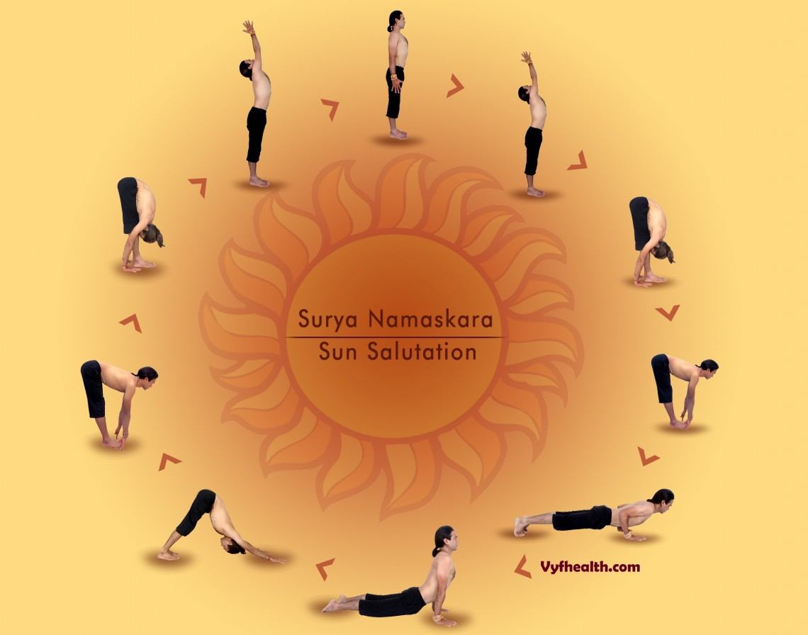Surya Namaskara Hatha And Ashtanga Yoga Tradition